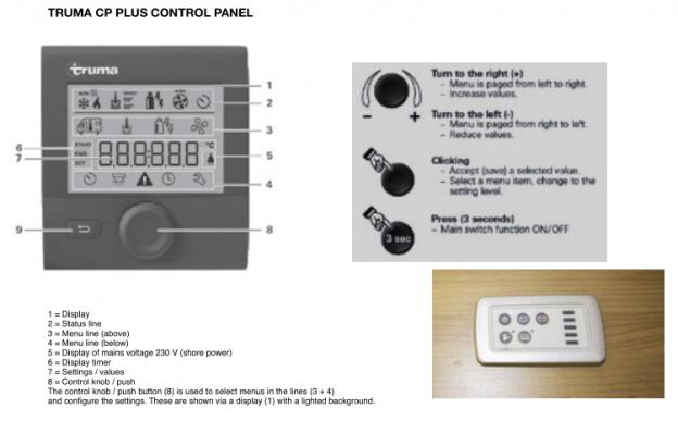 TRUMA CP PLUS CONTROL PANEL